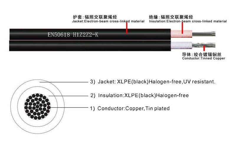 15000V double core solar cable