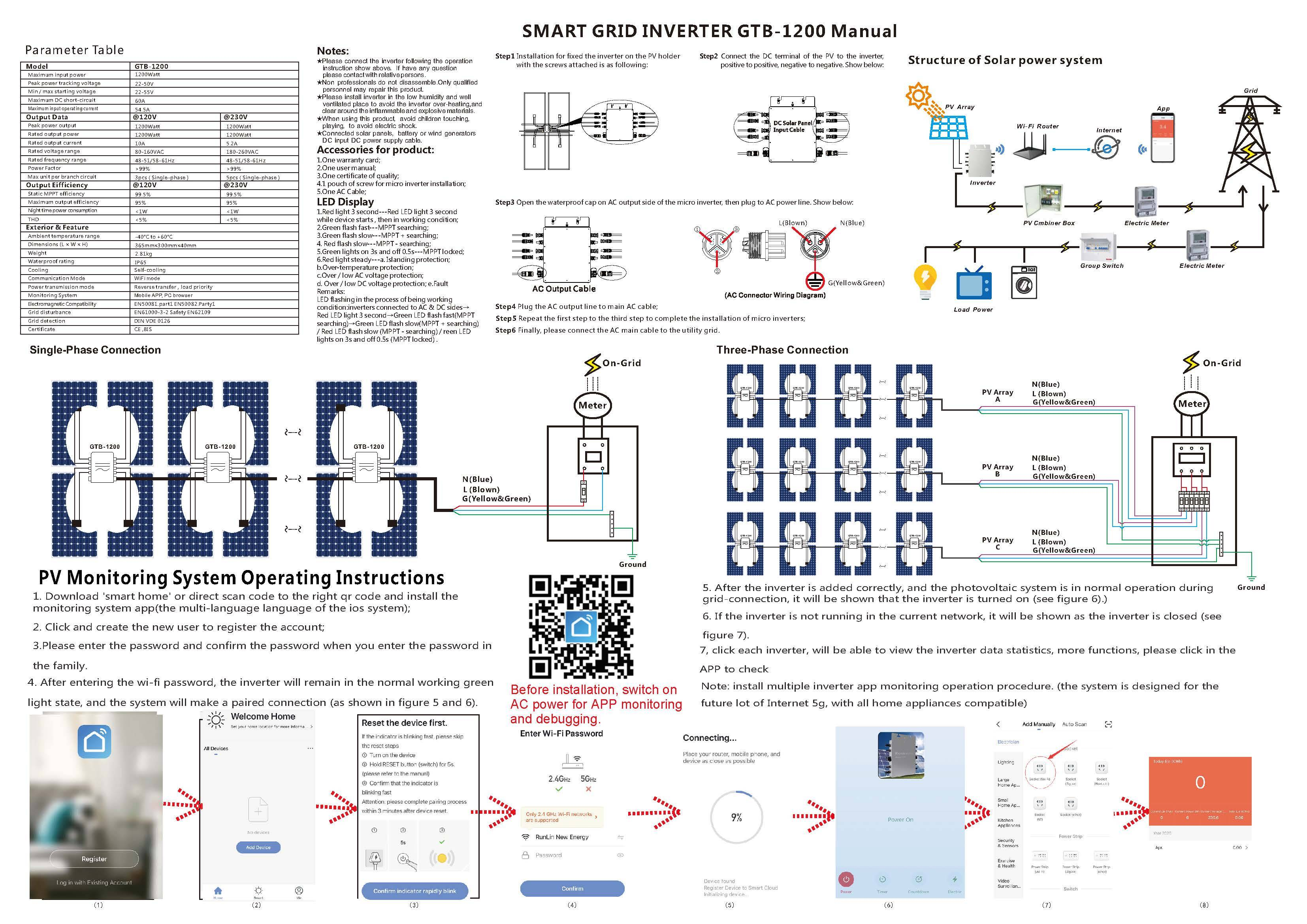 Datasheet of GTB-1200 Smart Grid inverter
