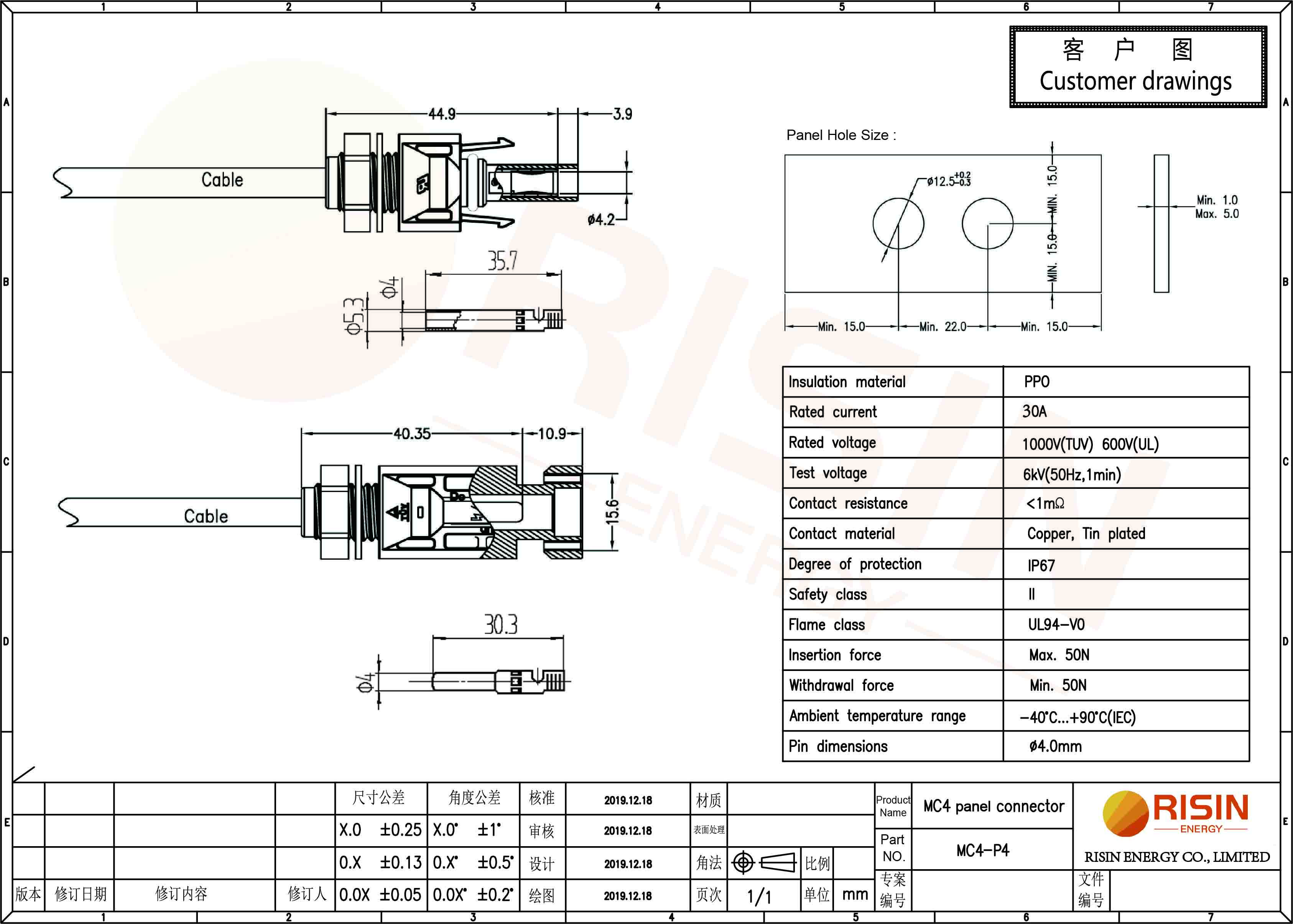 Datasheet of Panel MC4