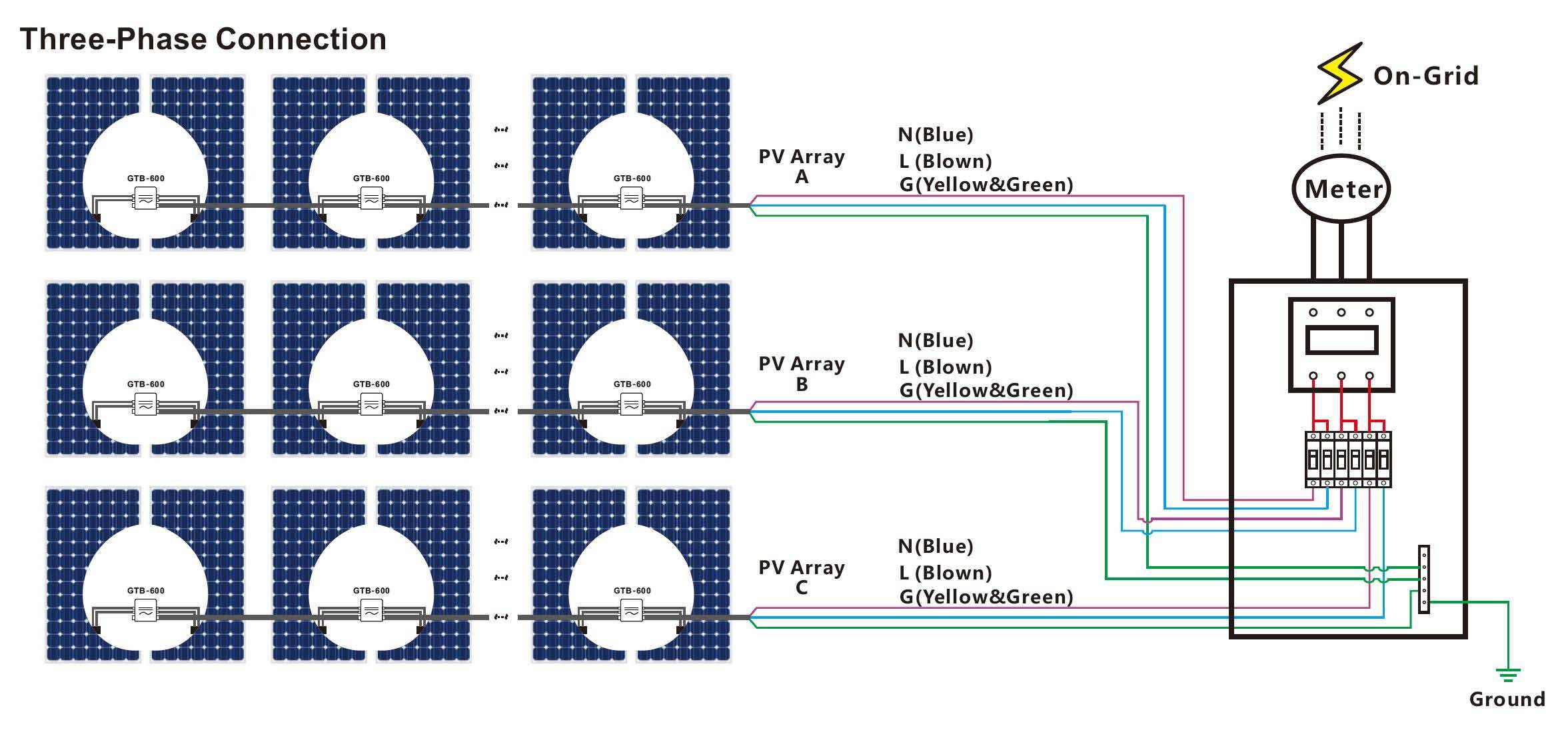 three phase connection of WIFI MICRO SOLAR INVERTER